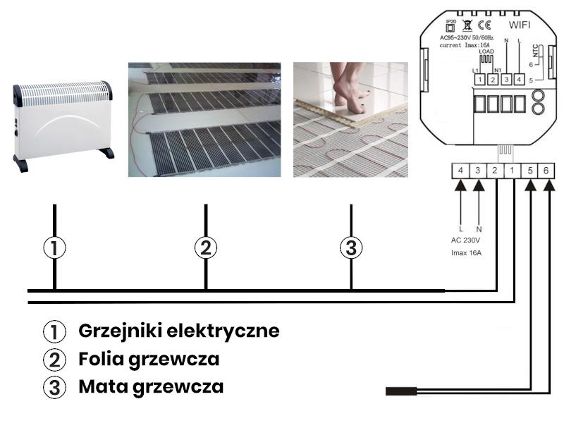 Termostat 16A podłączenie oraz zastosowanie