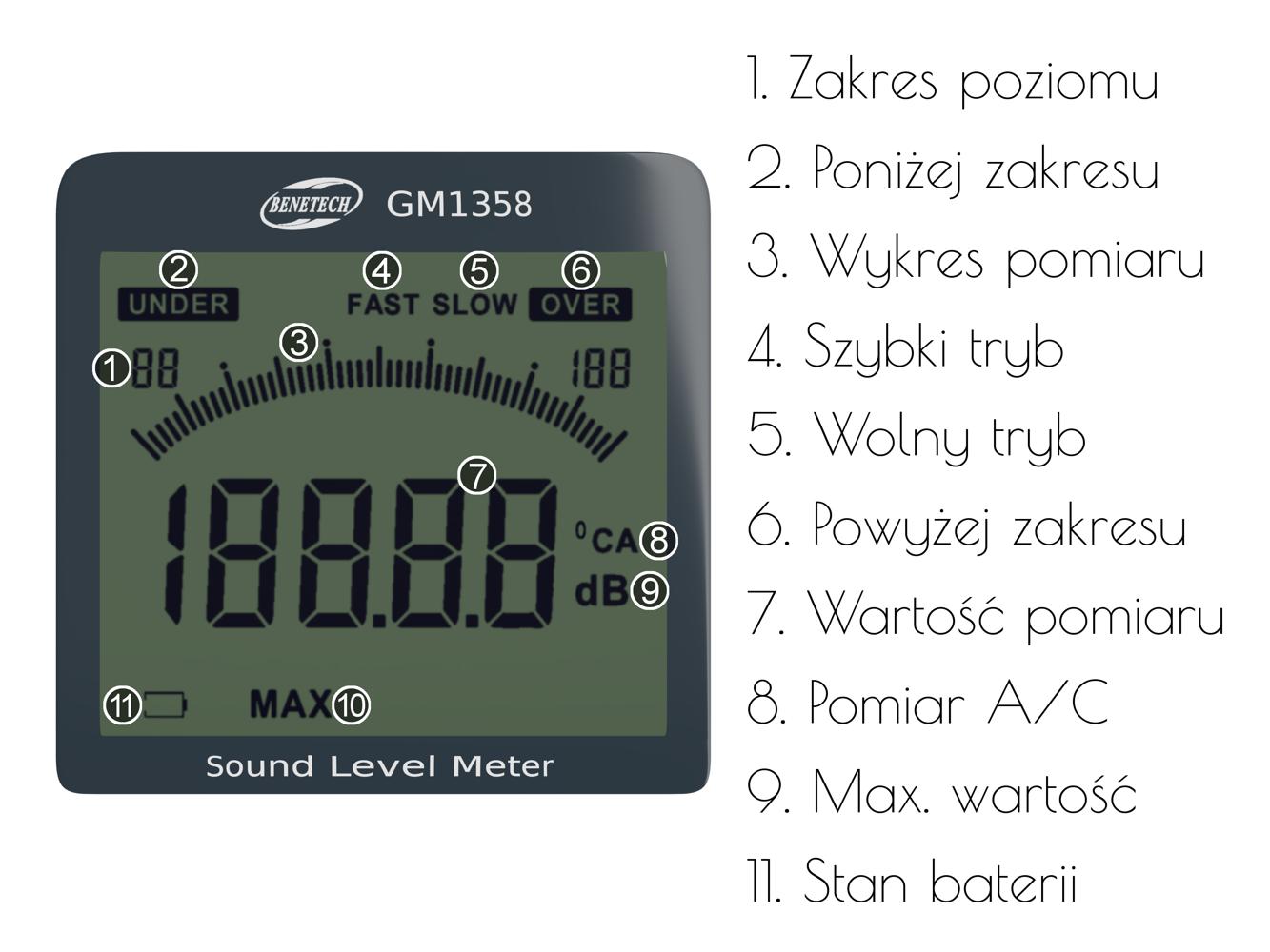 Digital Sound Level Meter Noise Measuring Instrument Decibel meter LCD -  GM22